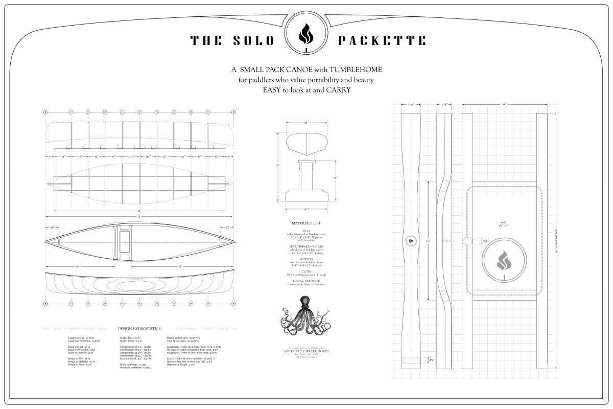 Solo Packette – Stations – Construction Details