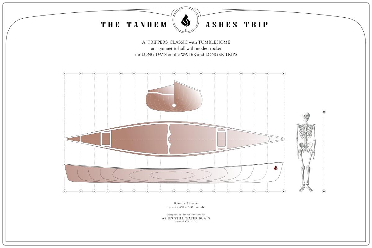 Tandem Trip – Lines Plan