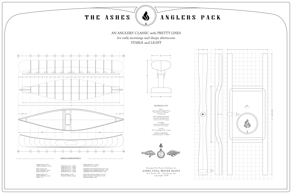 Anglers Pack – Construction Details – 1200 x 800